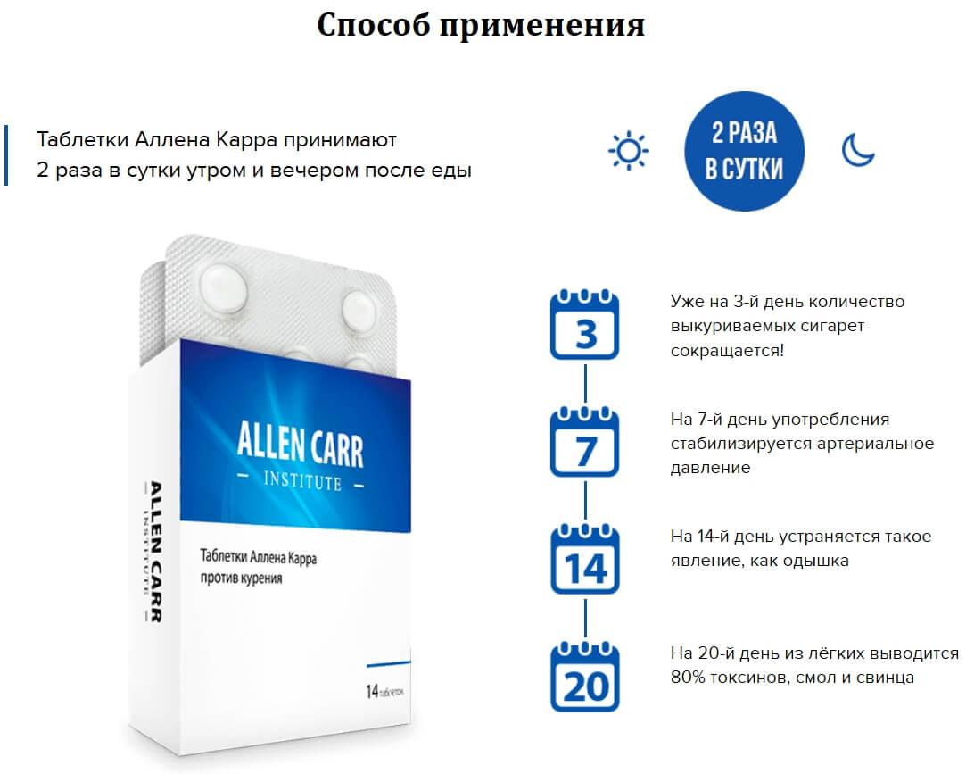 Способ применения таблеток Аллена Карра